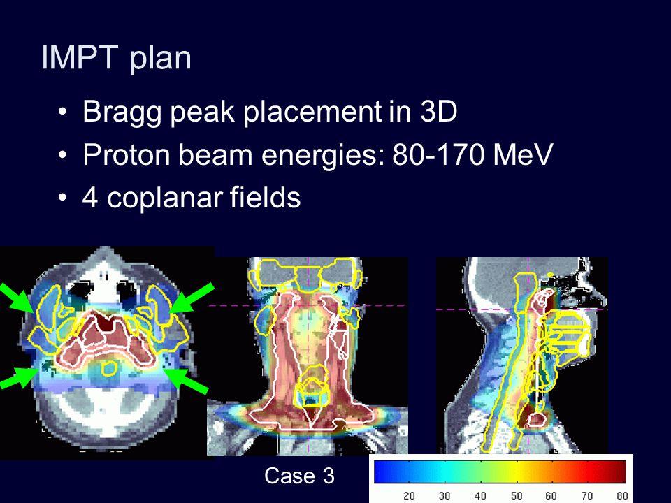 IMPT plan Bragg peak placement in 3D Proton beam energies: 80-170 MeV