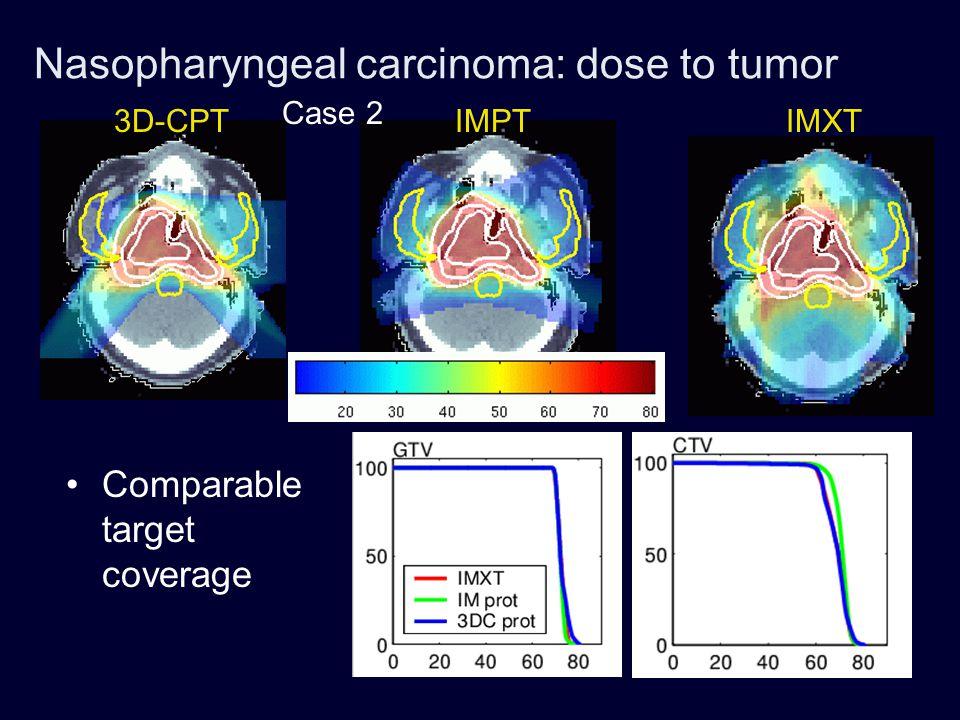 Nasopharyngeal carcinoma: dose to tumor