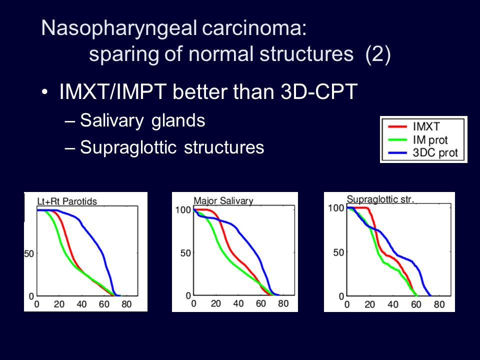 Nasopharyngeal carcinoma: sparing of normal structures (2)