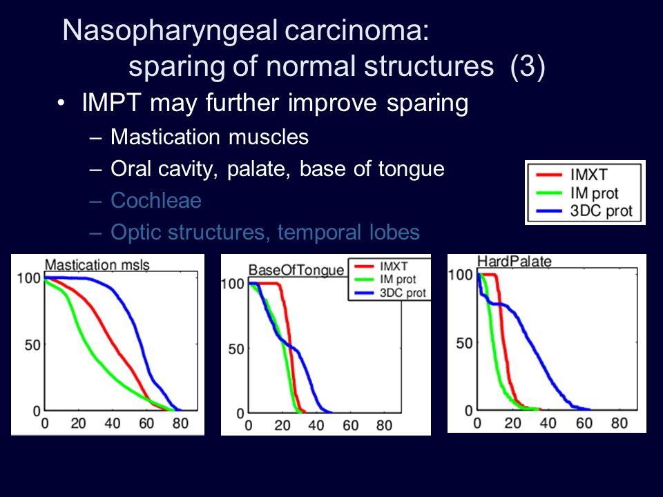 Nasopharyngeal carcinoma: sparing of normal structures (3)