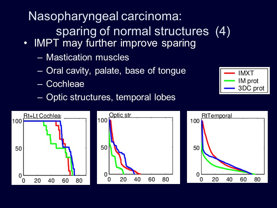 Nasopharyngeal carcinoma: sparing of normal structures (4)