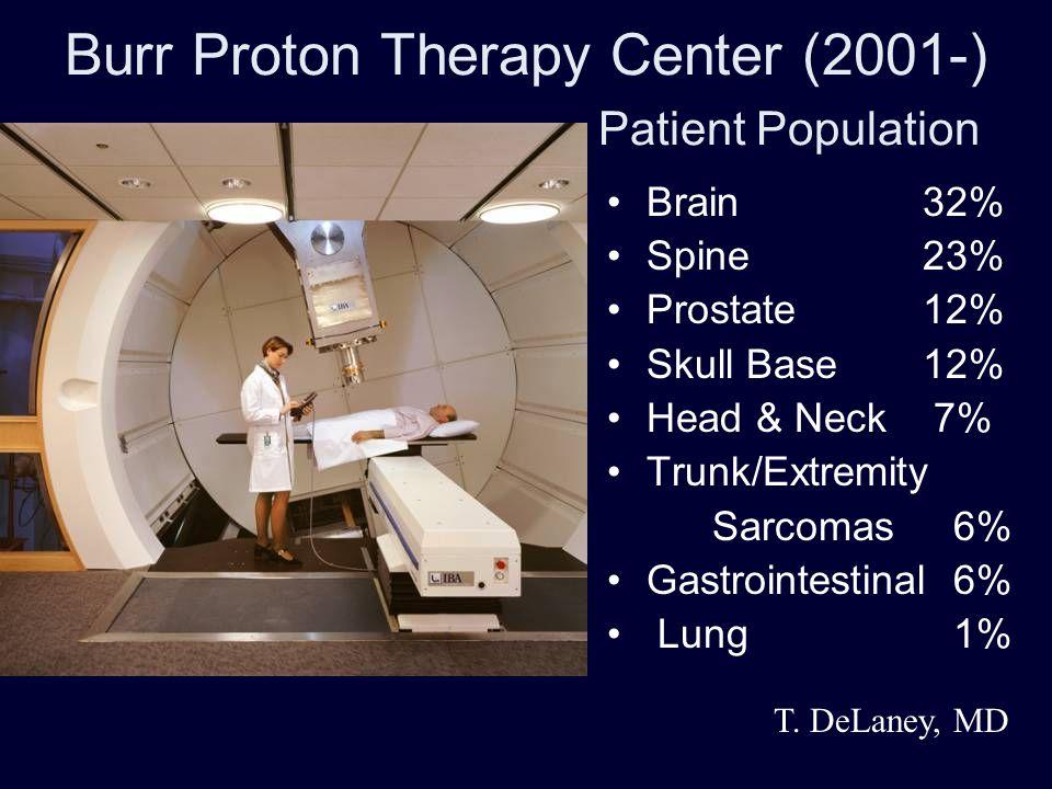 Burr Proton Therapy Center (2001-) Patient Population