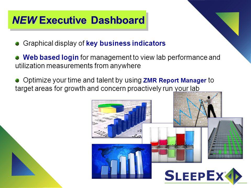 NEW Executive Dashboard