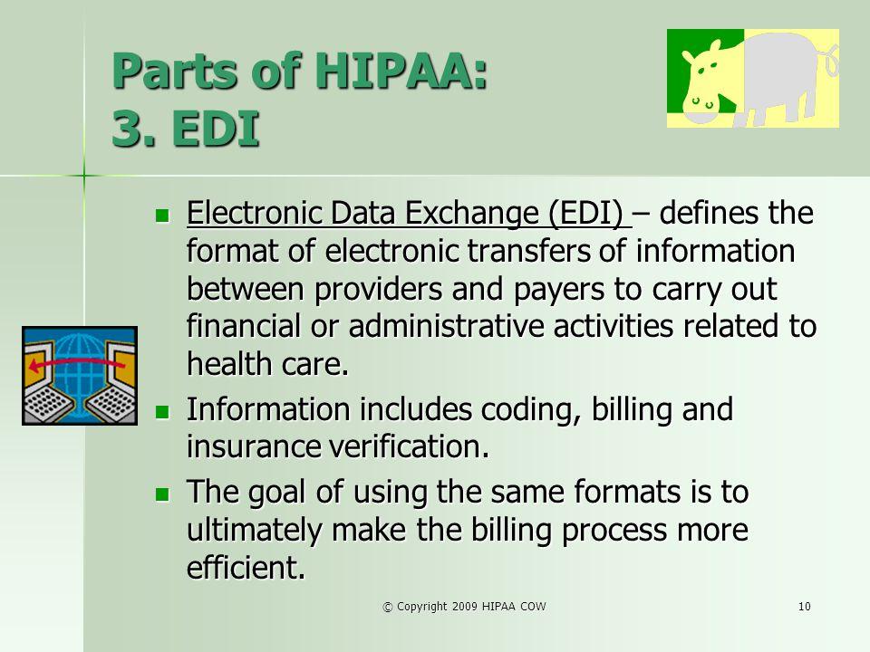 Parts of HIPAA: 3. EDI