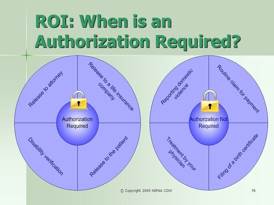 ROI: When is an Authorization Required