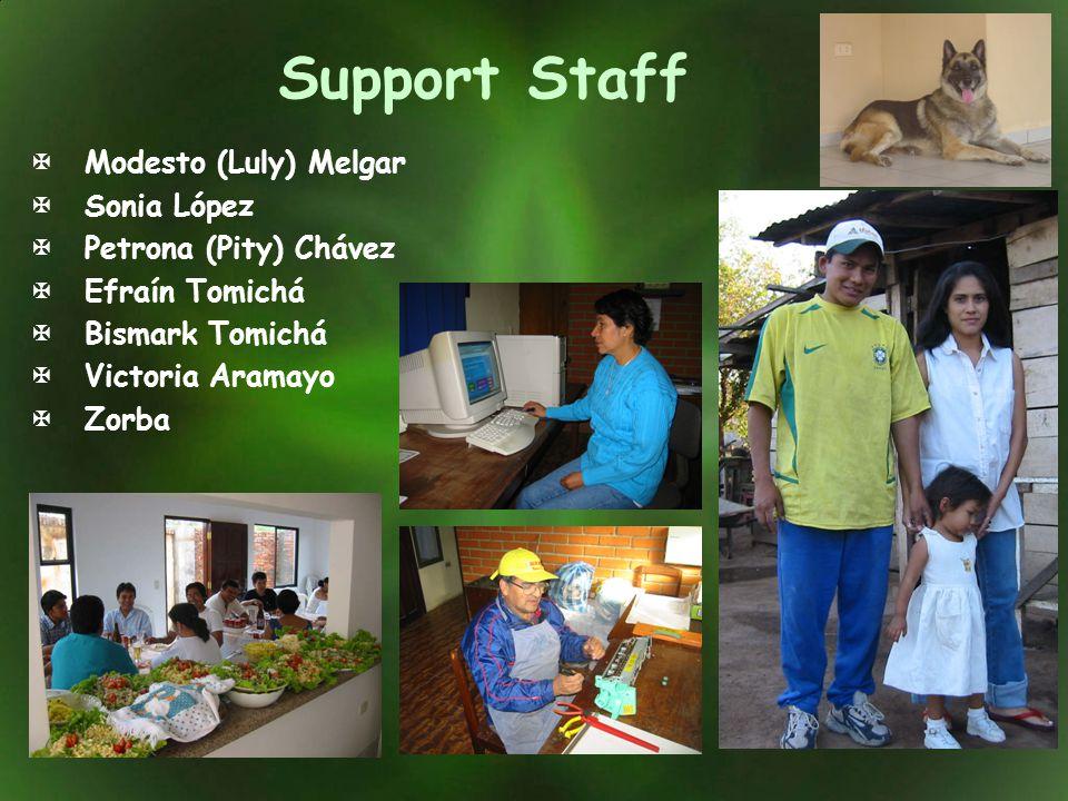 Support Staff Modesto (Luly) Melgar Sonia López Petrona (Pity) Chávez
