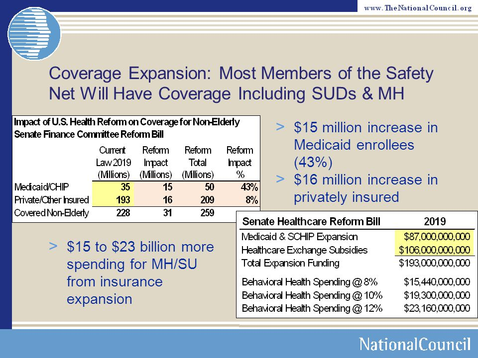 Coverage Expansion: Most Members of the Safety Net Will Have Coverage Including SUDs & MH