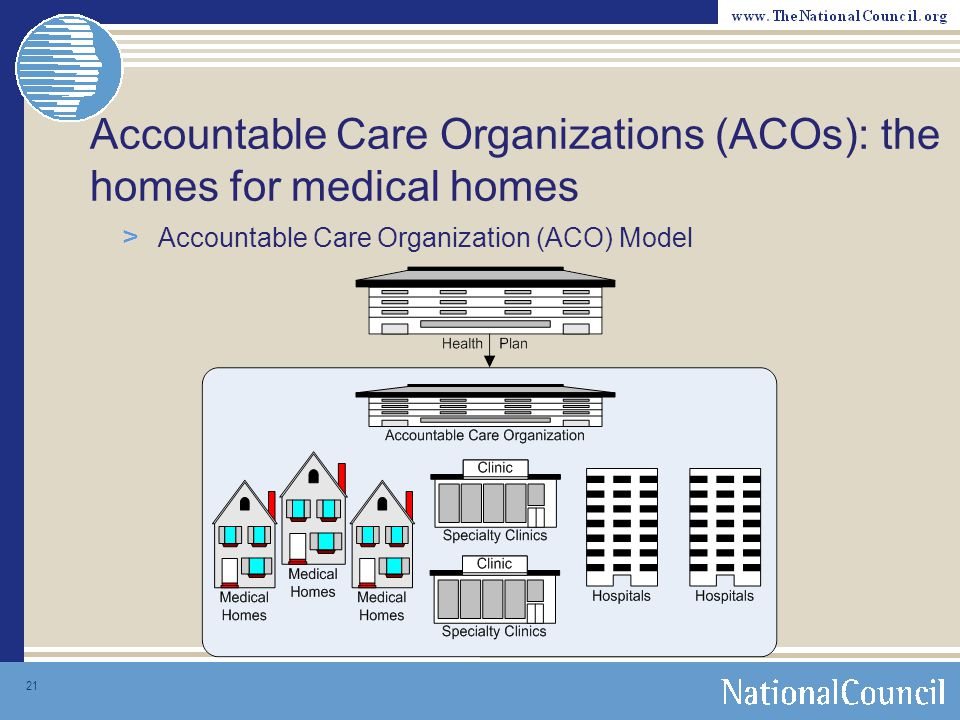 Accountable Care Organizations (ACOs): the homes for medical homes