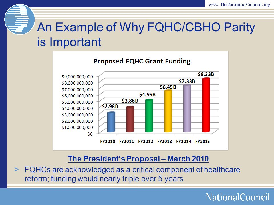 An Example of Why FQHC/CBHO Parity is Important