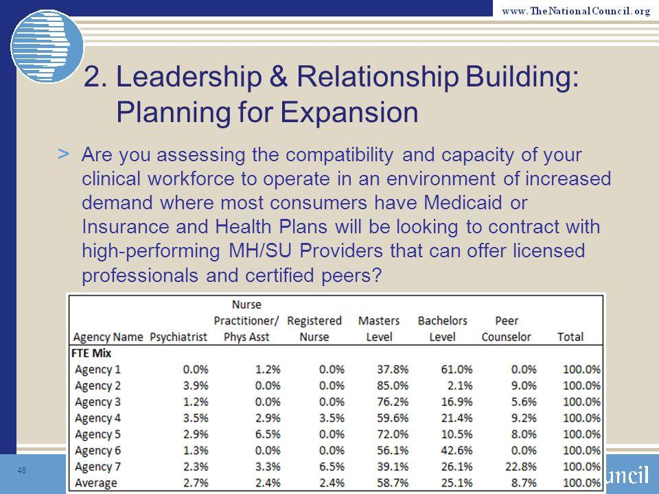 2. Leadership & Relationship Building: Planning for Expansion