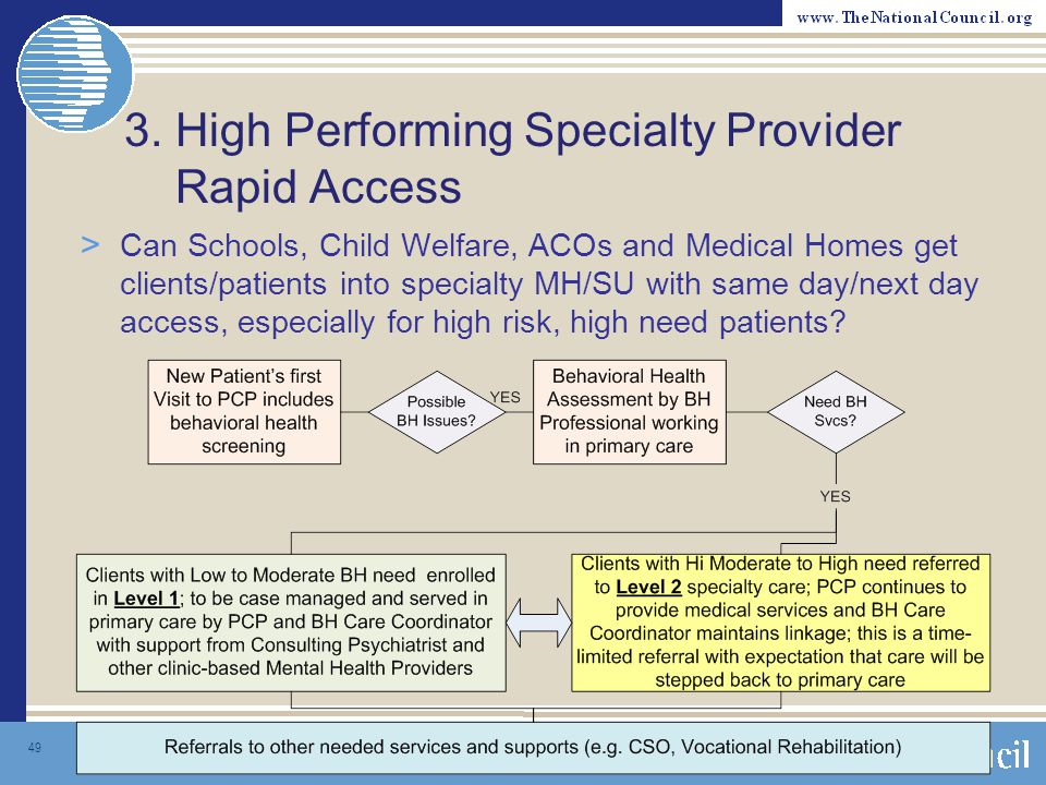 3. High Performing Specialty Provider Rapid Access