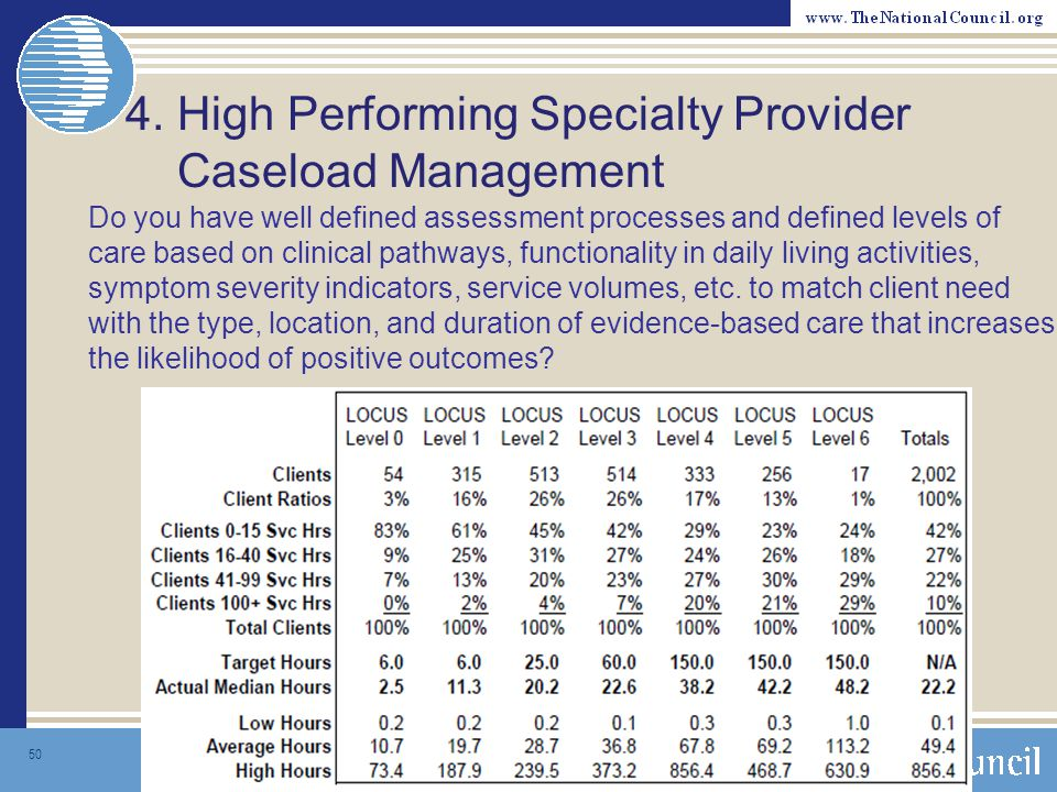 4. High Performing Specialty Provider Caseload Management