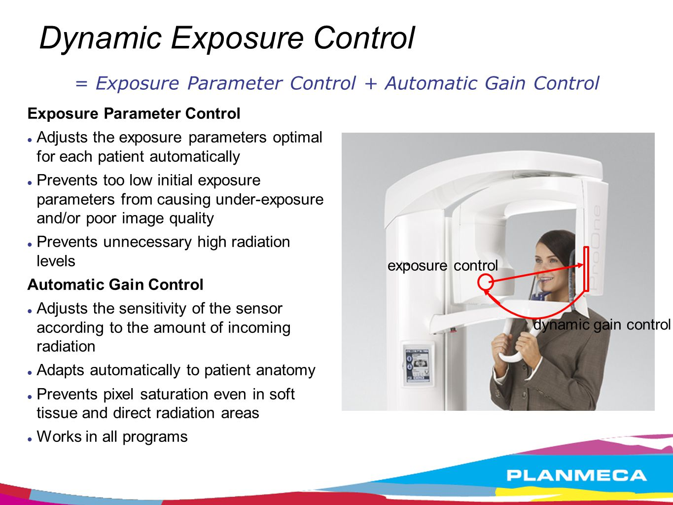 Dynamic Exposure Control
