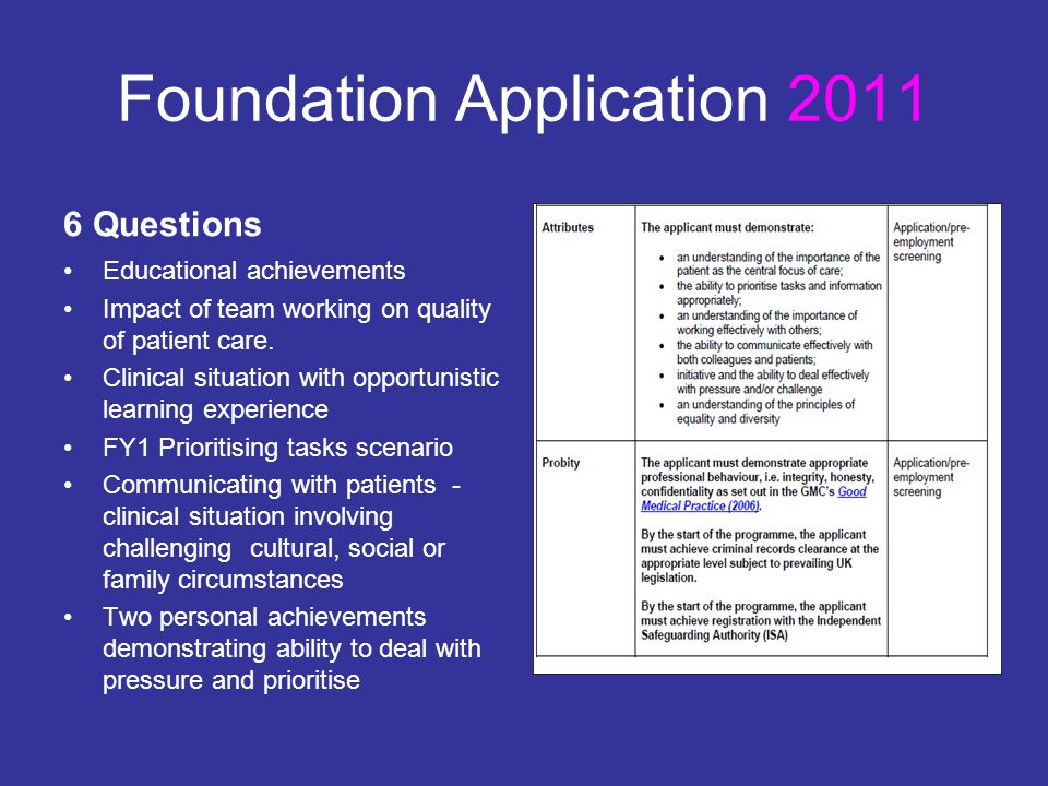 Foundation Application 2011