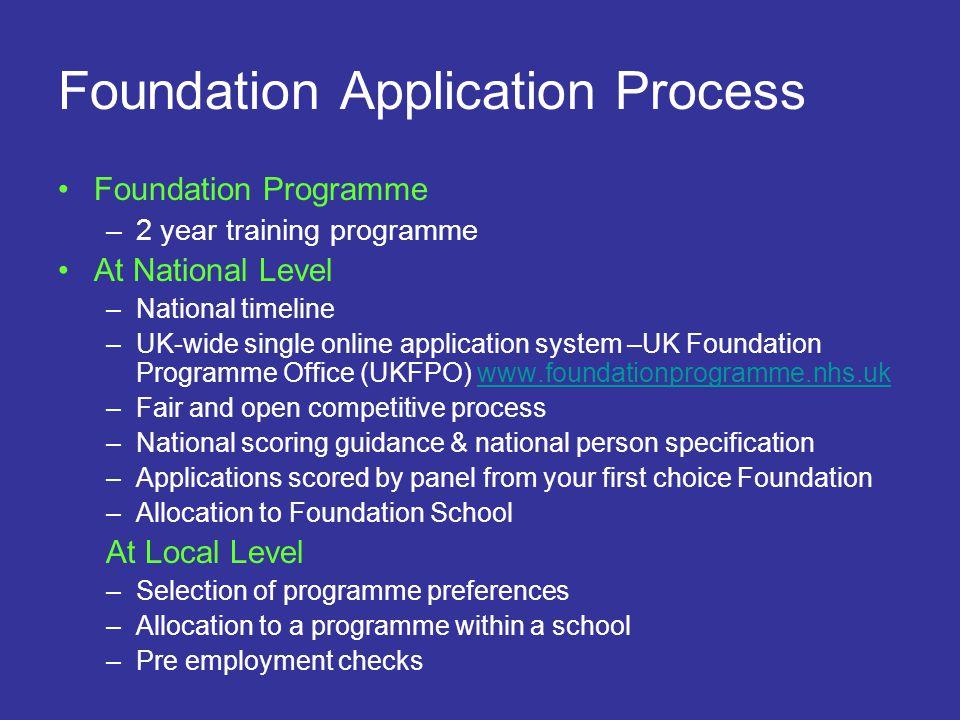 Foundation Application Process