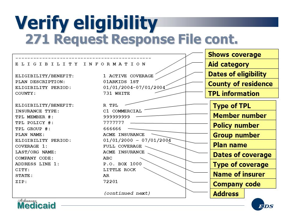 Verify eligibility 271 Request Response File cont. Shows coverage