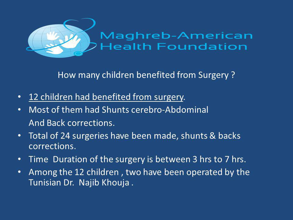 How many children benefited from Surgery