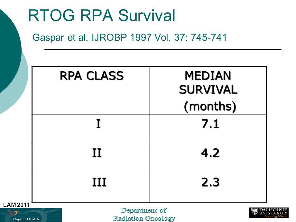RTOG RPA Survival Gaspar et al, IJROBP 1997 Vol. 37: 745-741