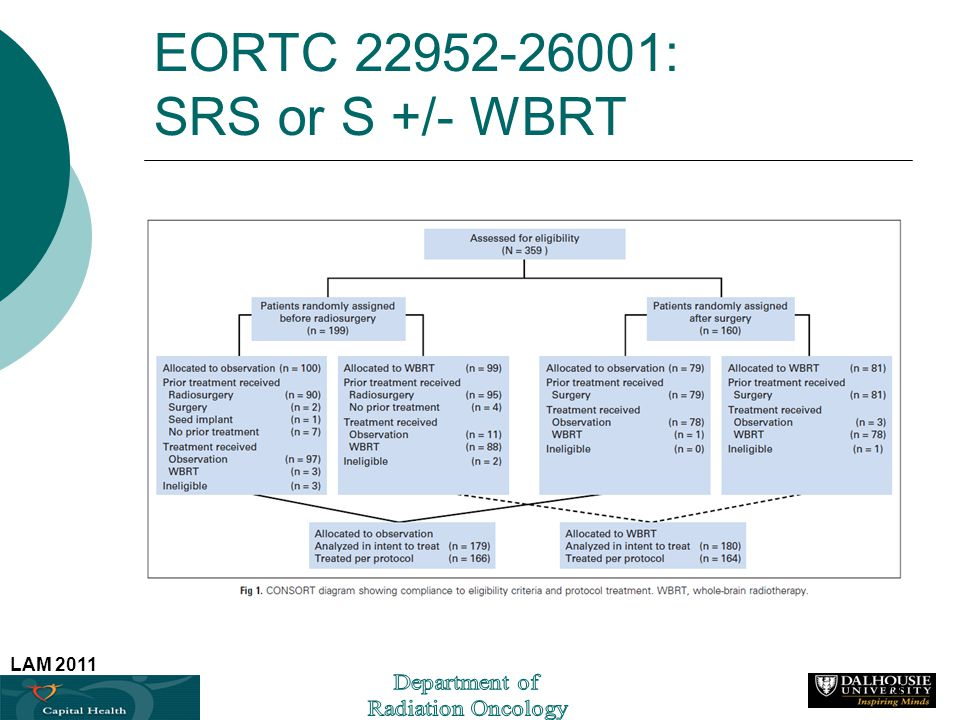 EORTC 22952-26001: SRS or S +/- WBRT