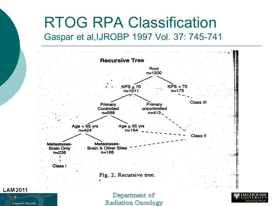 RTOG RPA Classification Gaspar et al,IJROBP 1997 Vol. 37: 745-741