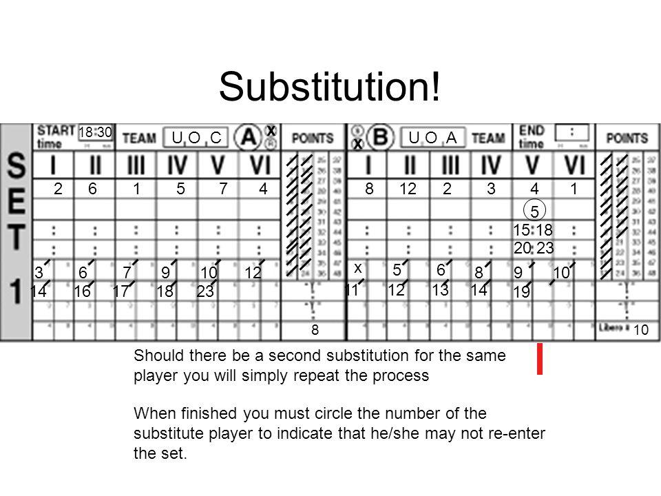 Substitution! x x U O C U O A 2 6 1 5 7 4 8 12 2 3 4 1 5 15 18 20 23 x