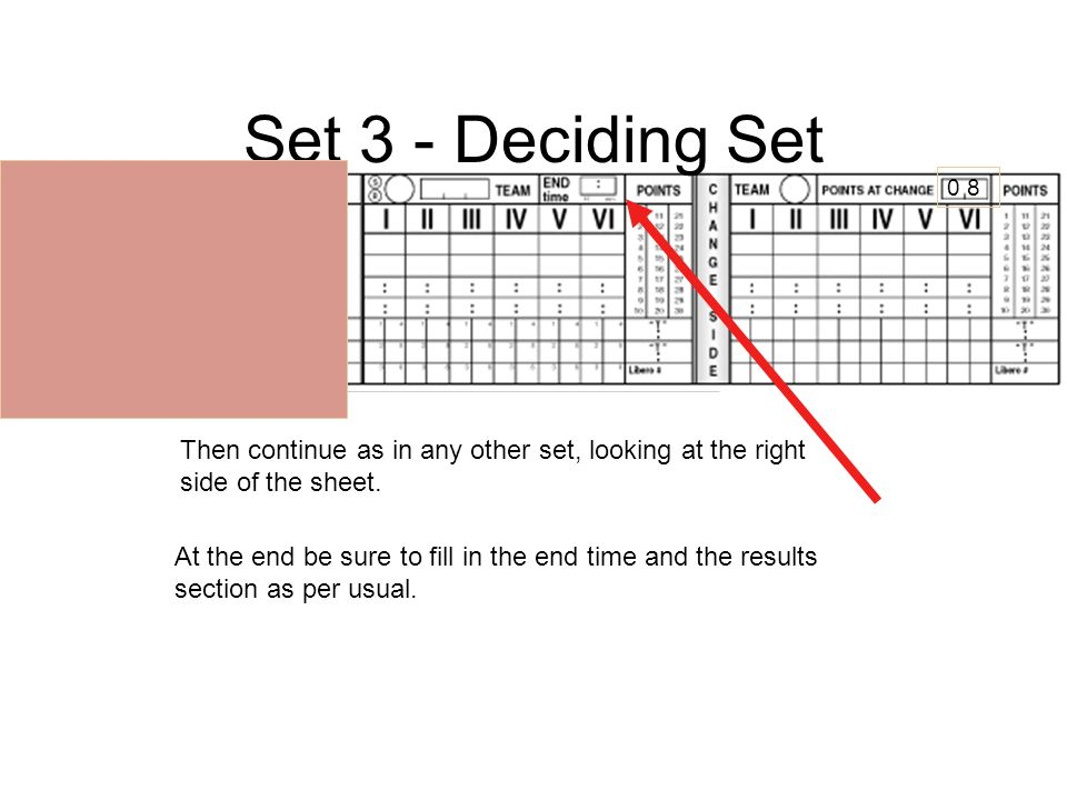 Set 3 - Deciding Set 0 8. Then continue as in any other set, looking at the right side of the sheet.