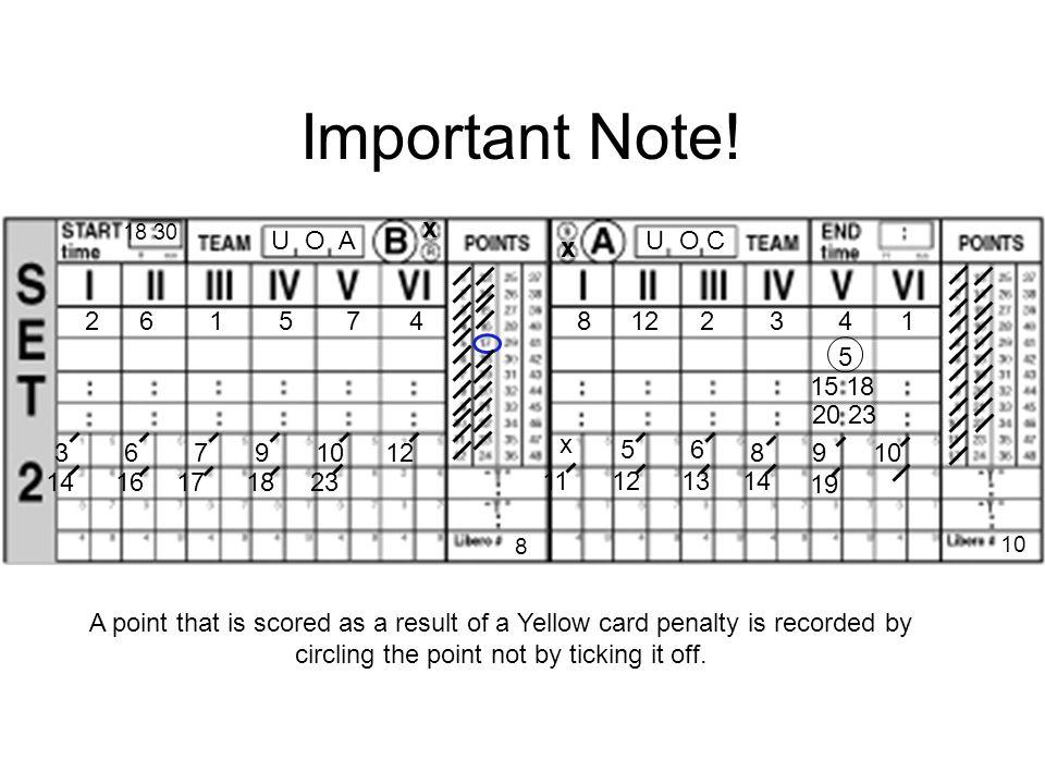 Important Note! x x U O A U O C 2 6 1 5 7 4 8 12 2 3 4 1 5 15 18 20 23