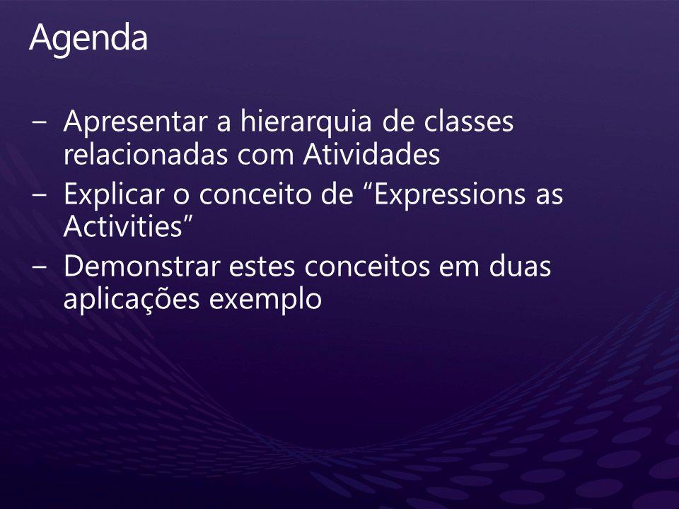 Agenda Apresentar a hierarquia de classes relacionadas com Atividades