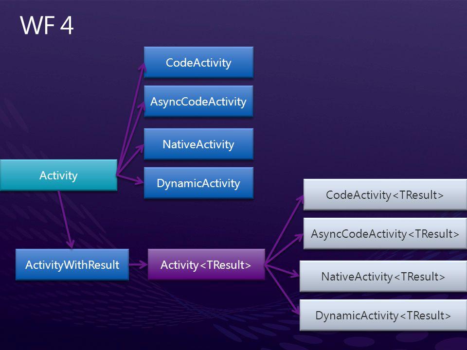 WF 4 CodeActivity AsyncCodeActivity NativeActivity Activity