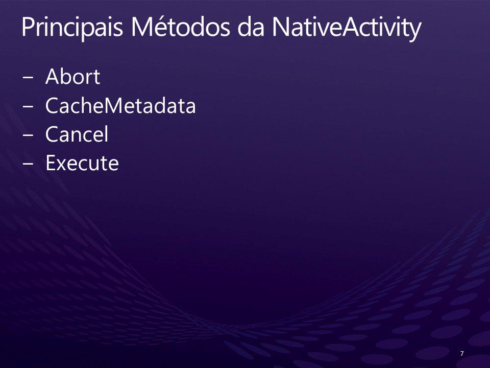 Principais Métodos da NativeActivity