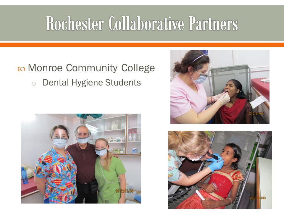 Rochester Collaborative Partners