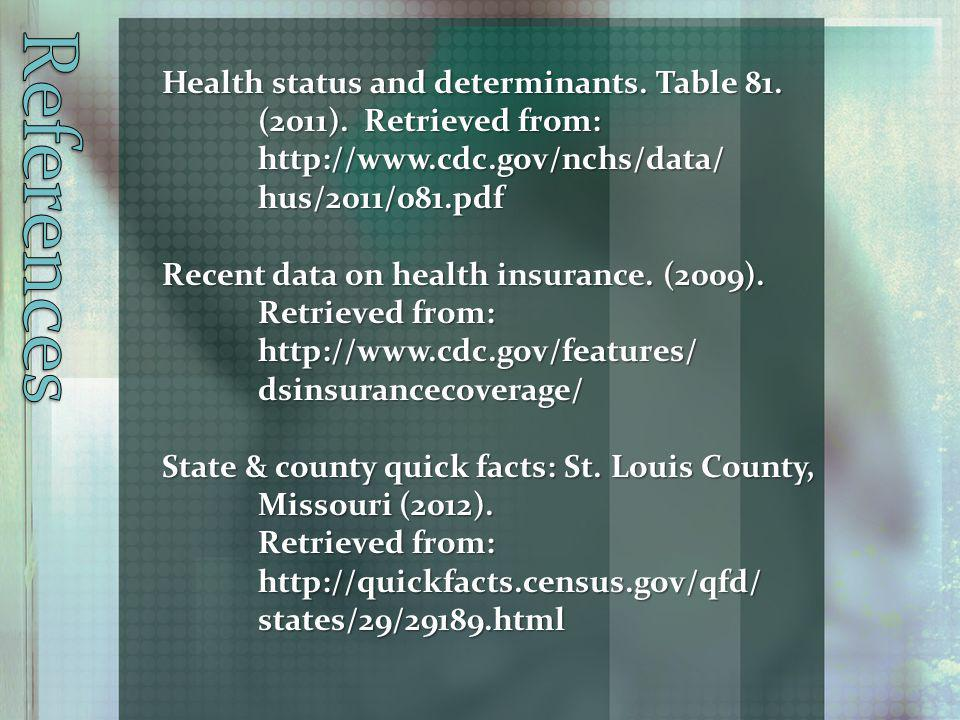 Health status and determinants. Table 81. (2011). Retrieved from: