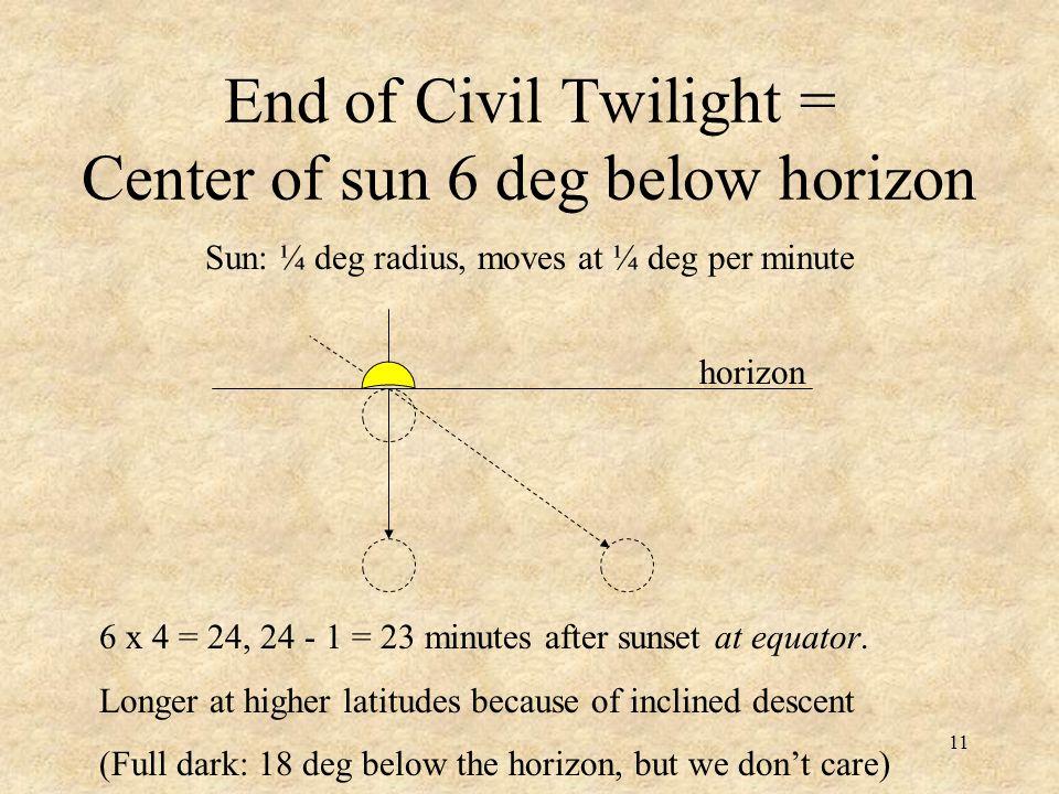 End of Civil Twilight = Center of sun 6 deg below horizon