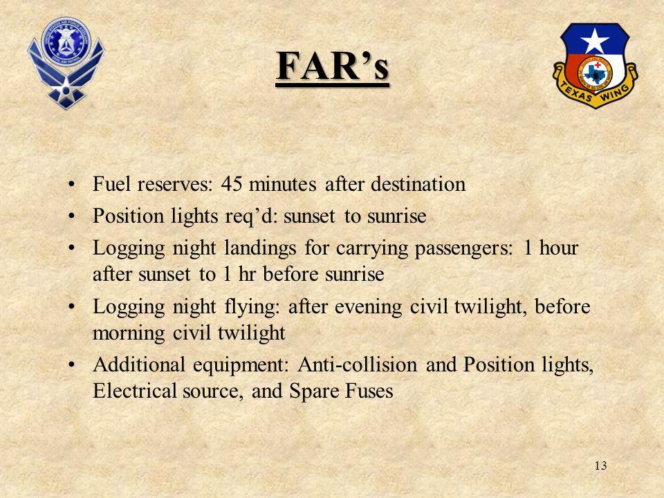 FAR's Fuel reserves: 45 minutes after destination