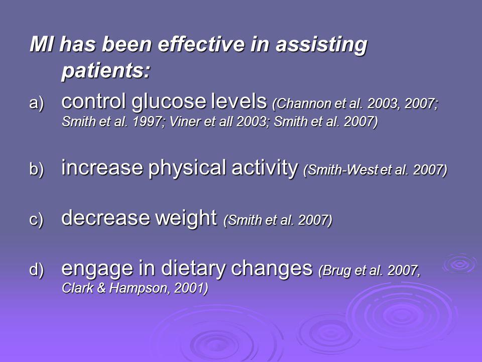 MI has been effective in assisting patients: