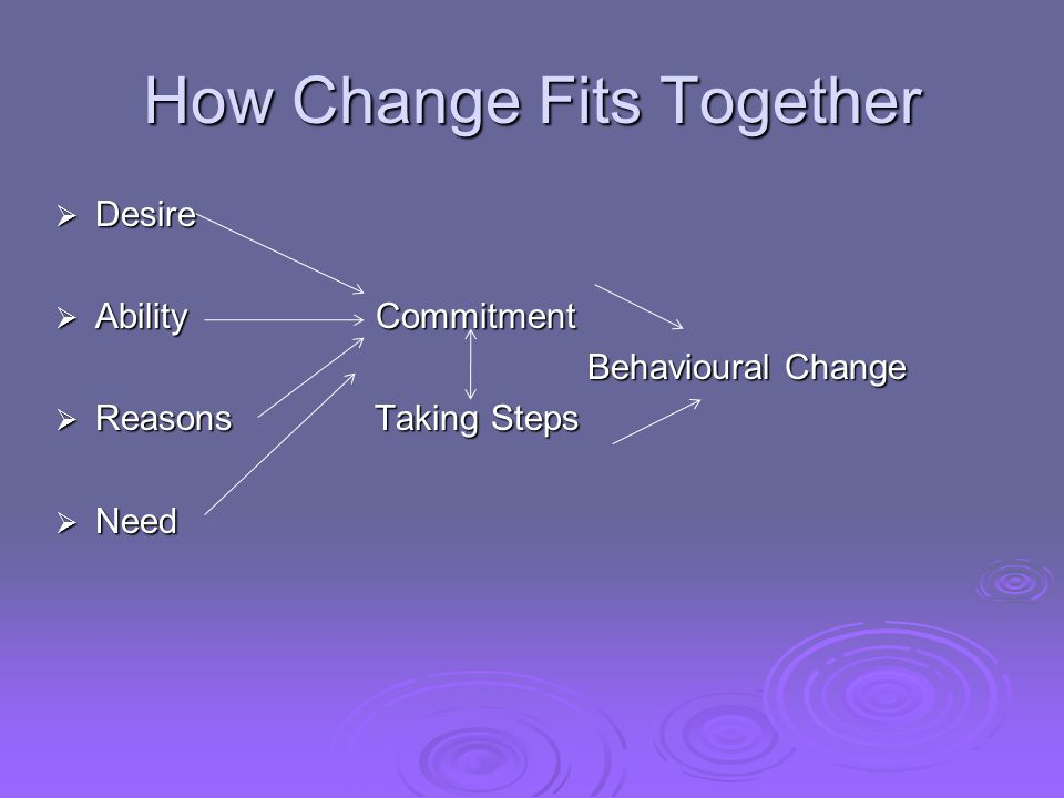How Change Fits Together