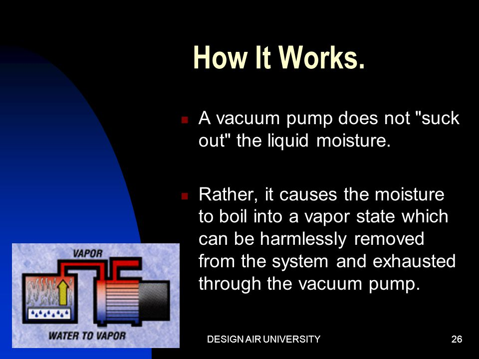 How It Works. A vacuum pump does not suck out the liquid moisture.