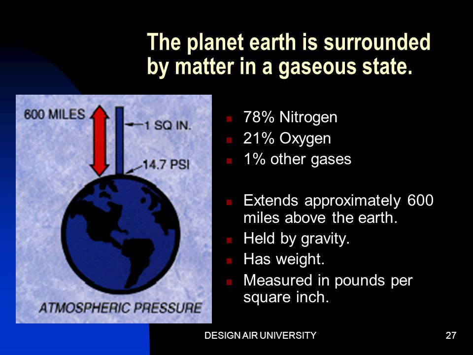 The planet earth is surrounded by matter in a gaseous state.