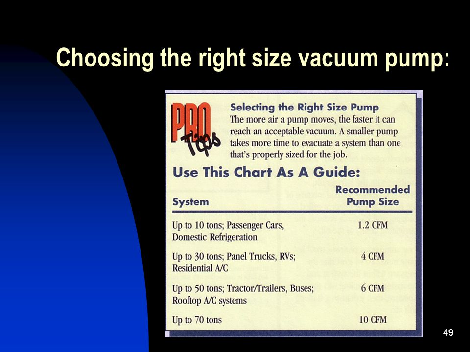 Choosing the right size vacuum pump: