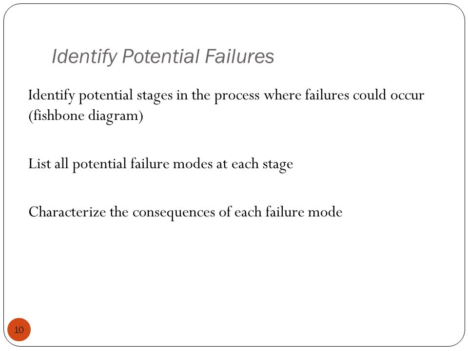 Identify Potential Failures