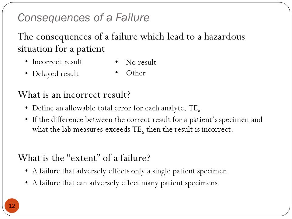 Consequences of a Failure