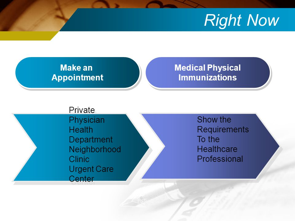 Right Now Make an Appointment Medical Physical Immunizations
