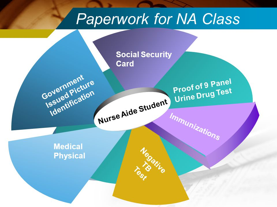 Paperwork for NA Class Social Security Card Government Issued Picture