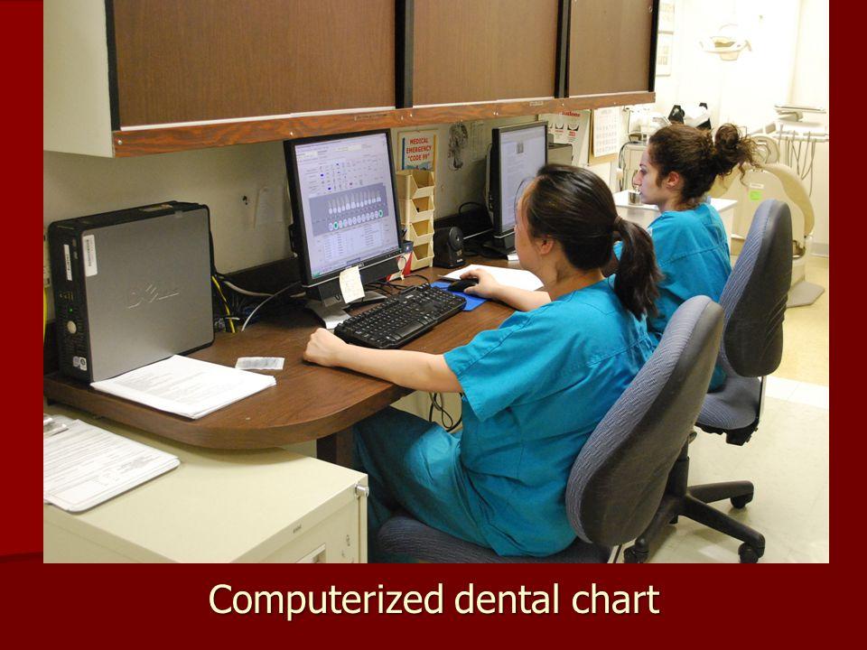 Computerized dental chart