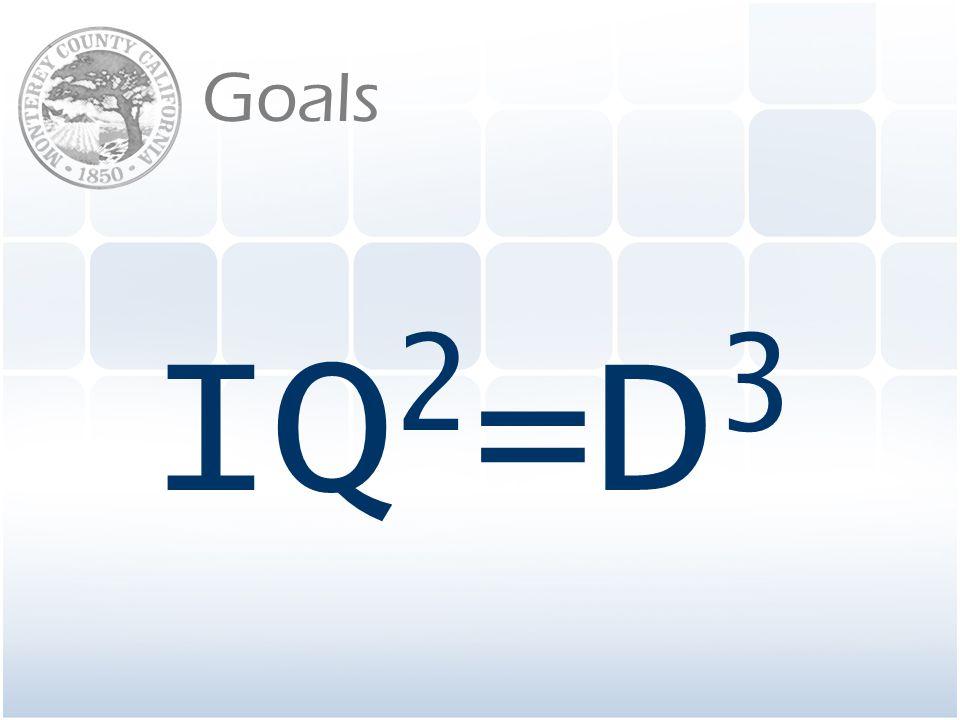 Goals IQ2=D3