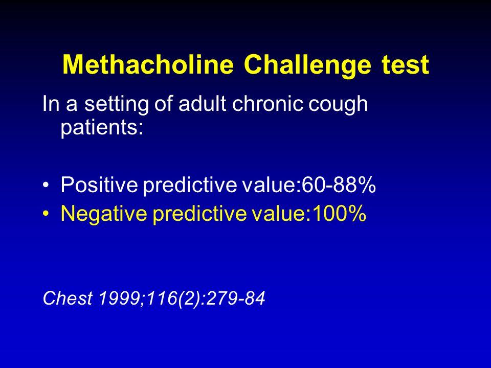 Methacholine Challenge test