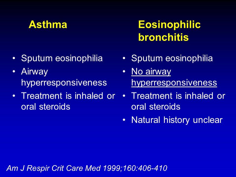 Asthma Eosinophilic bronchitis
