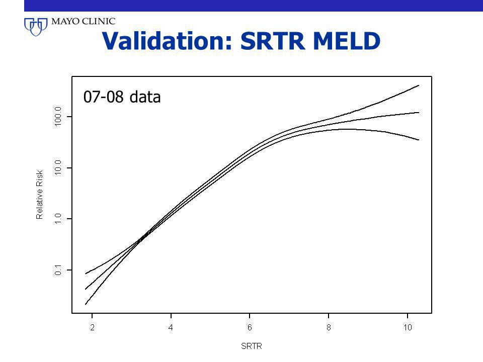 Validation: SRTR MELD 07-08 data