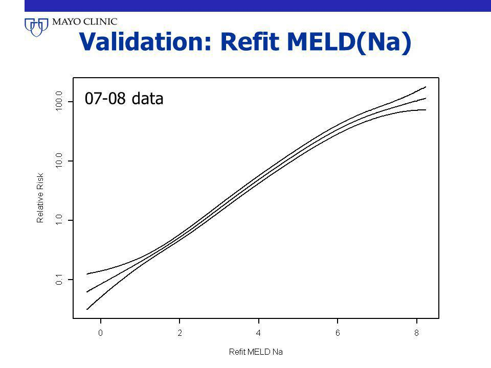 Validation: Refit MELD(Na)
