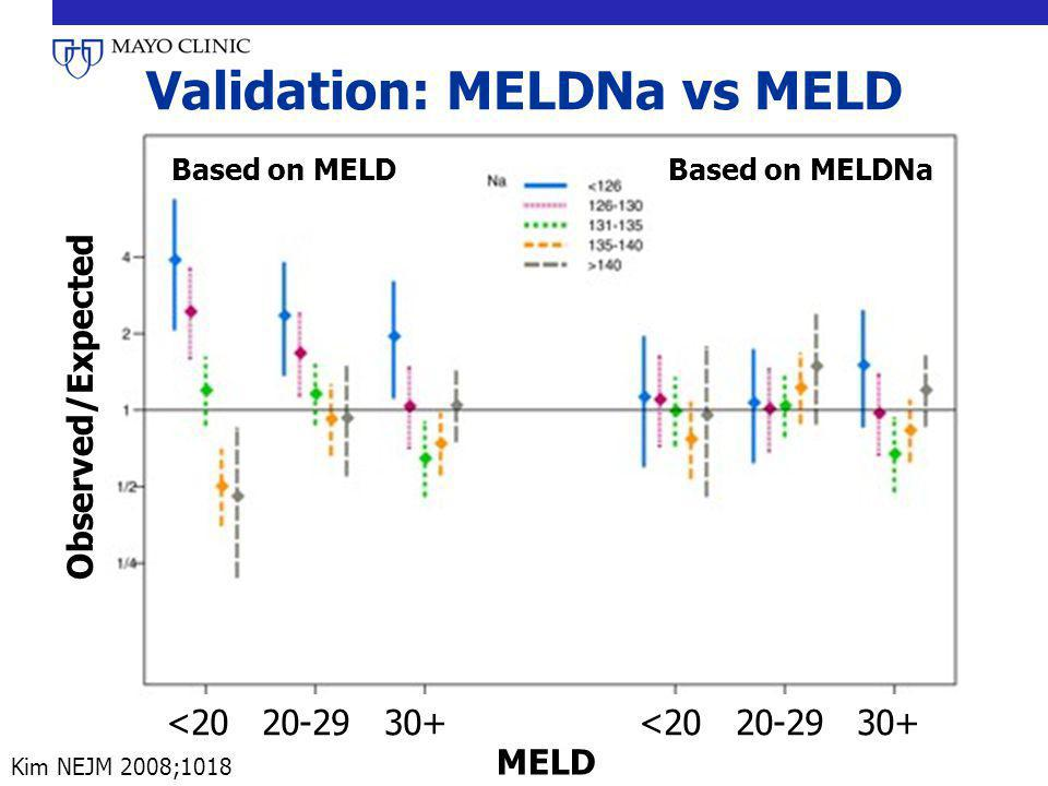 Validation: MELDNa vs MELD